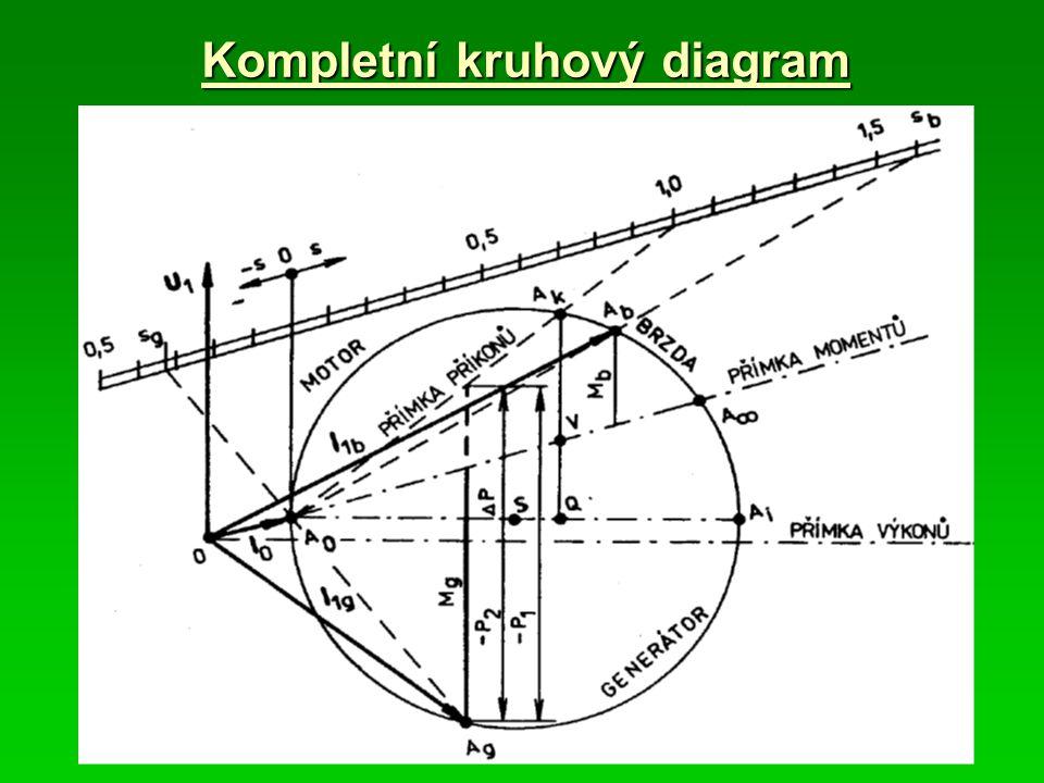 Kompletní kruhový diagram
