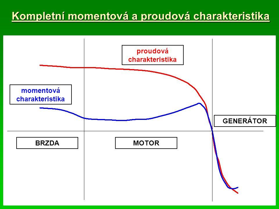 Kompletní momentová a proudová charakteristika momentová charakteristika proudová charakteristika GENERÁTOR MOTORBRZDA