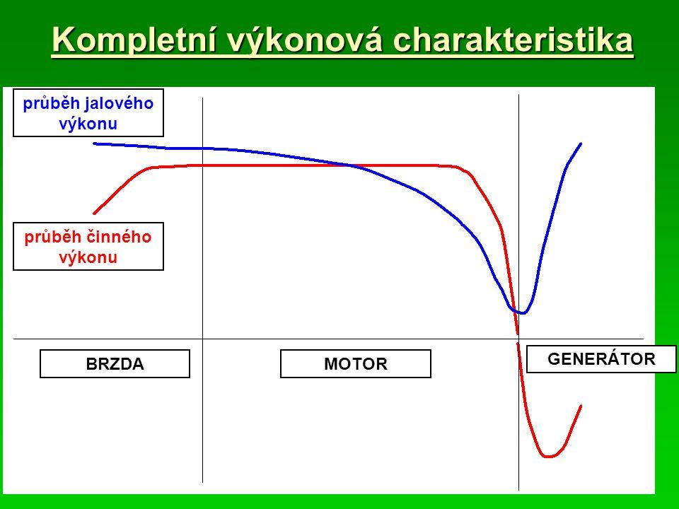 Kompletní výkonová charakteristika průběh jalového výkonu průběh činného výkonu GENERÁTOR MOTORBRZDA