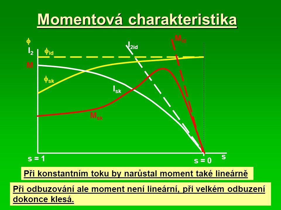 Momentová charakteristika Při konstantním toku by narůstal moment také lineárně I2I2 s s = 0 s = 1   id I 2id  sk I sk M id M Při odbuzování ale moment není lineární, při velkém odbuzení dokonce klesá.