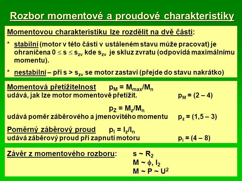 Rozbor momentové a proudové charakteristiky Momentovou charakteristiku lze rozdělit na dvě části: *stabilní (motor v této části v ustáleném stavu může pracovat) je ohraničena 0  s  s zv kde s zv je skluz zvratu (odpovídá maximálnímu momentu).