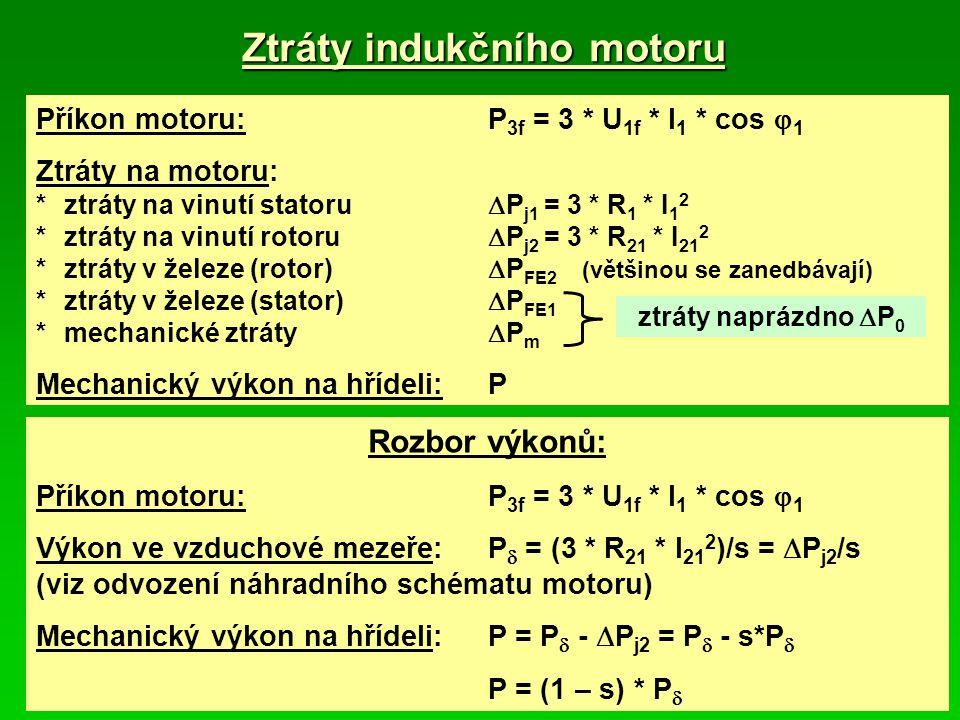 Ztráty indukčního motoru Příkon motoru:P 3f = 3 * U 1f * I 1 * cos  1 Ztráty na motoru: *ztráty na vinutí statoru  P j1 = 3 * R 1 * I 1 2 *ztráty na vinutí rotoru  P j2 = 3 * R 21 * I 21 2 *ztráty v železe (rotor)  P FE2 (většinou se zanedbávají) *ztráty v železe (stator)  P FE1 *mechanické ztráty  P m Mechanický výkon na hřídeli:P ztráty naprázdno  P 0 Rozbor výkonů: Příkon motoru:P 3f = 3 * U 1f * I 1 * cos  1 Výkon ve vzduchové mezeře:P  = (3 * R 21 * I 21 2 )/s =  P j2 /s (viz odvození náhradního schématu motoru) Mechanický výkon na hřídeli:P = P  -  P j2 = P  - s*P  P = (1 – s) * P 