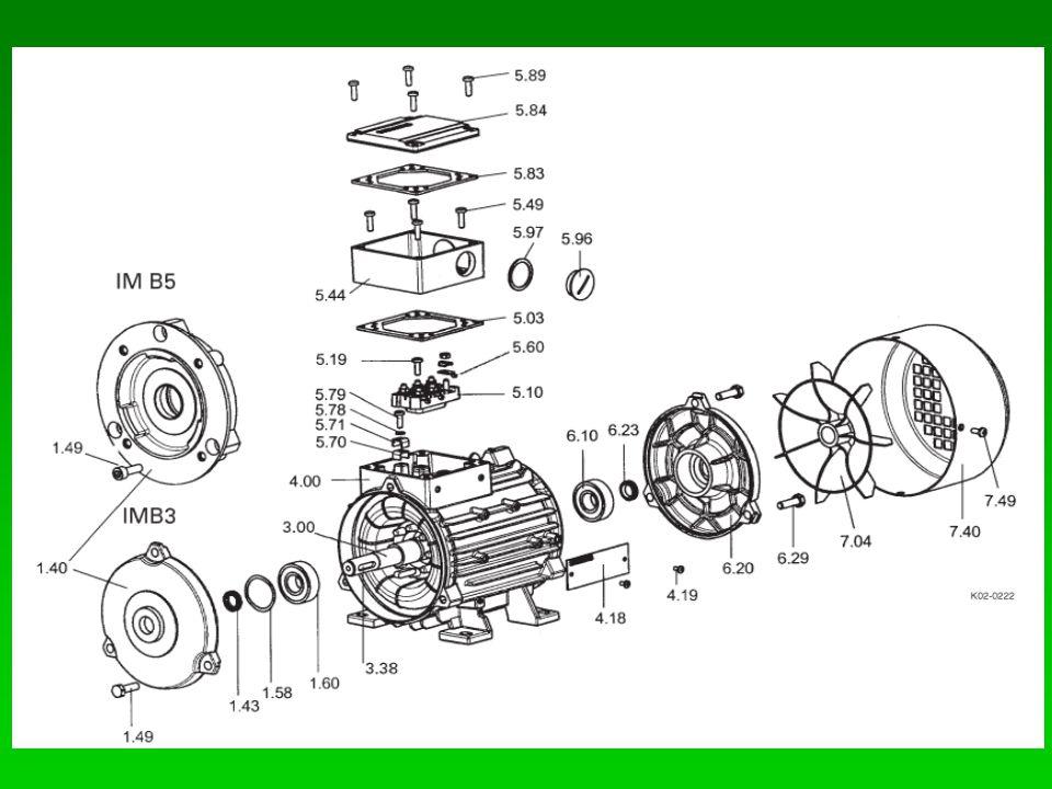 Magnetický obvod motory velkých výkonů – magnetický obvod ze segmentů běžné průměry magnetického obvodu – magnetický obvod v celku průběh indukčního toku