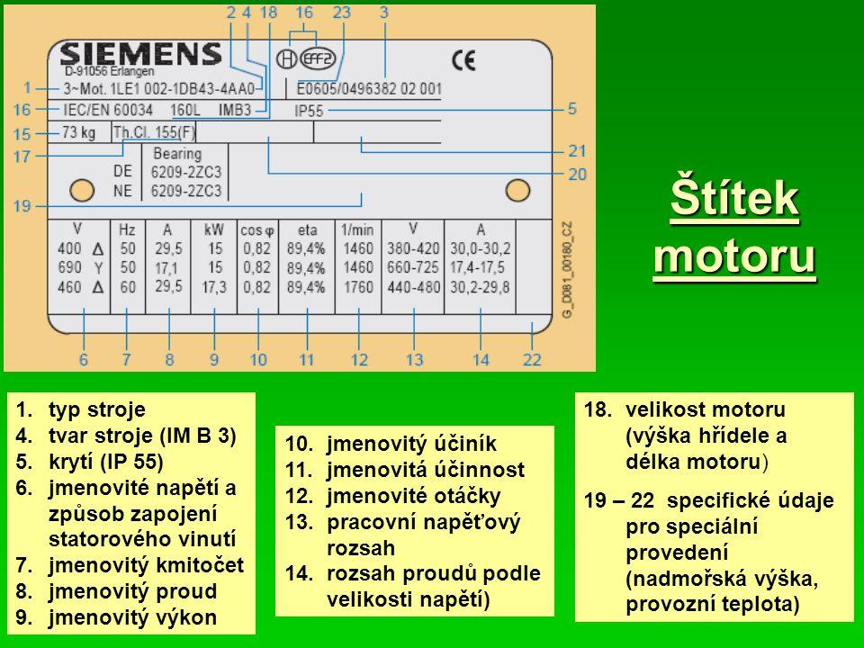 Štítek motoru 1.typ stroje 4.tvar stroje (IM B 3) 5.krytí (IP 55) 6.jmenovité napětí a způsob zapojení statorového vinutí 7.jmenovitý kmitočet 8.jmenovitý proud 9.jmenovitý výkon 10.jmenovitý účiník 11.jmenovitá účinnost 12.jmenovité otáčky 13.pracovní napěťový rozsah 14.rozsah proudů podle velikosti napětí) 18.velikost motoru (výška hřídele a délka motoru) 19 – 22 specifické údaje pro speciální provedení (nadmořská výška, provozní teplota)