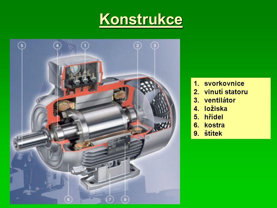 Konstrukce 1.svorkovnice 2.vinutí statoru 3.ventilátor 4.ložiska 5.hřídel 6.kostra 9.štítek