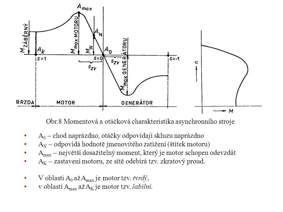 Obr.8 Momentová a otáčková charakteristika asynchronního stroje A 0 – chod naprázdno, otáčky odpovídají skluzu naprázdno A N – odpovídá hodnotě jmenov