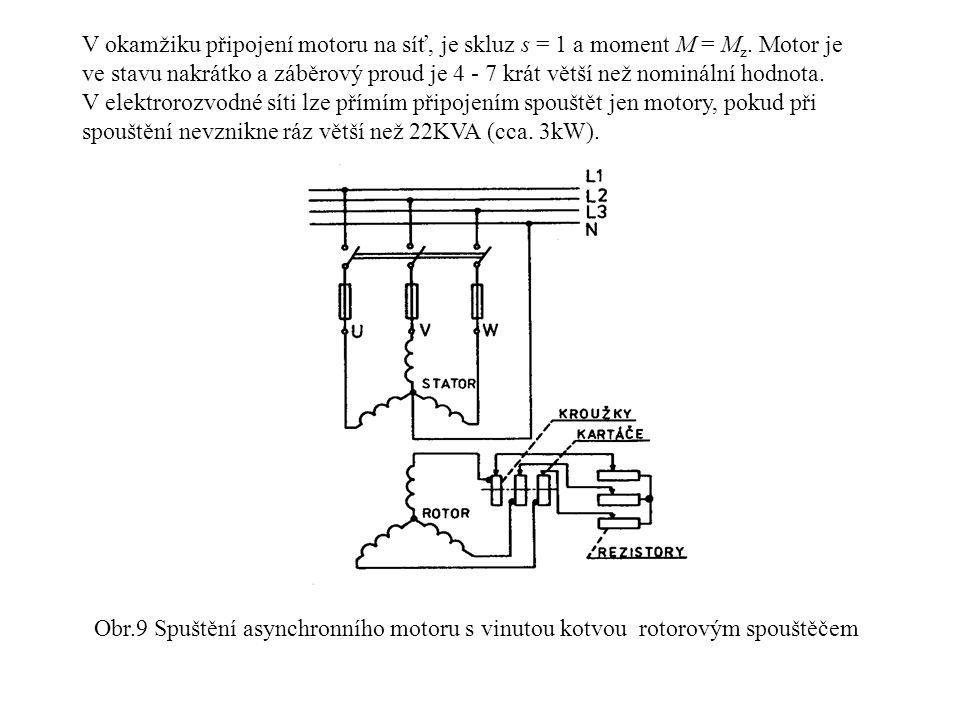 V okamžiku připojení motoru na síť, je skluz s = 1 a moment M = M z. Motor je ve stavu nakrátko a záběrový proud je 4 - 7 krát větší než nominální hod