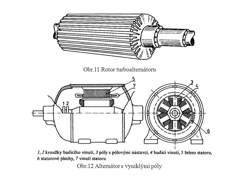 Obr.12 Alternátor s vyniklými póly Obr.11 Rotor turboalternátoru