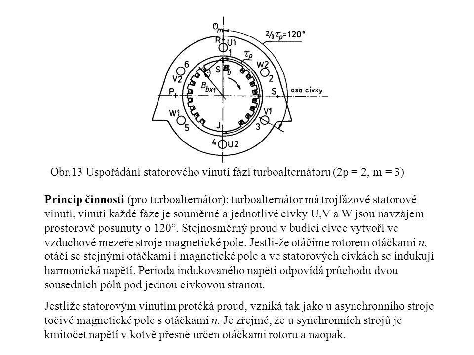 Obr.13 Uspořádání statorového vinutí fází turboalternátoru (2p = 2, m = 3) Princip činnosti (pro turboalternátor): turboalternátor má trojfázové stato