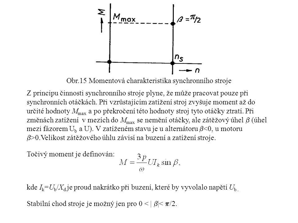 Obr.15 Momentová charakteristika synchronního stroje Z principu činnosti synchronního stroje plyne, že může pracovat pouze při synchronních otáčkách.