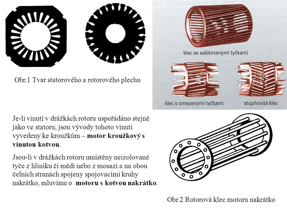 Obr.1 Tvar statorového a rotorového plechu Obr.2 Rotorová klec motoru nakrátko Je-li vinutí v drážkách rotoru uspořádáno stejně jako ve statoru, jsou