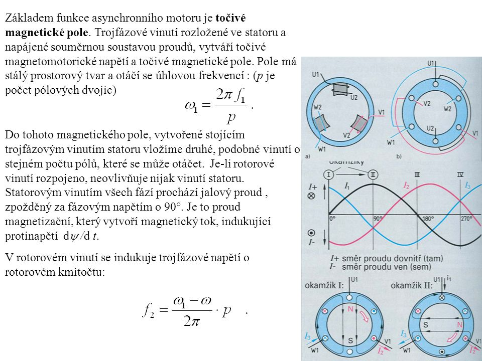 Základem funkce asynchronního motoru je točivé magnetické pole. Trojfázové vinutí rozložené ve statoru a napájené souměrnou soustavou proudů, vytváří