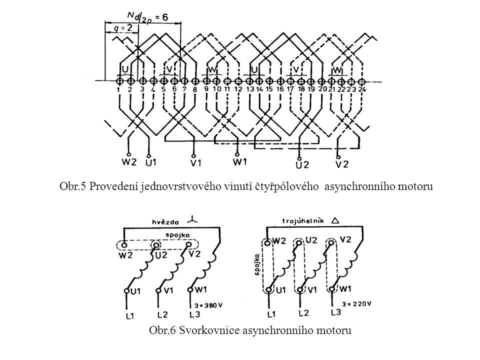 Obr.6 Svorkovnice asynchronního motoru Obr.5 Provedení jednovrstvového vinutí čtyřpólového asynchronního motoru