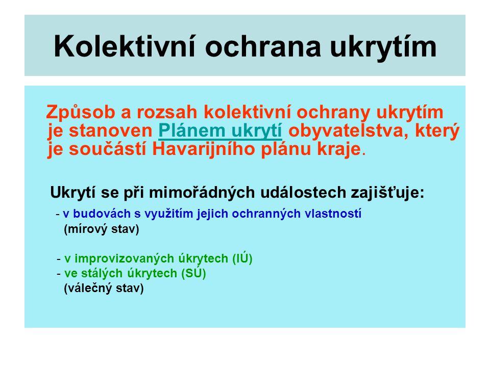 Souhrnný grafický plán ukrytí obce Zpracovává obecní úřad pro území obce.