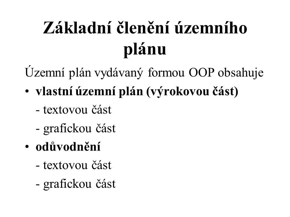 Základní členění územního plánu Územní plán vydávaný formou OOP obsahuje vlastní územní plán (výrokovou část) - textovou část - grafickou část odůvodnění - textovou část - grafickou část