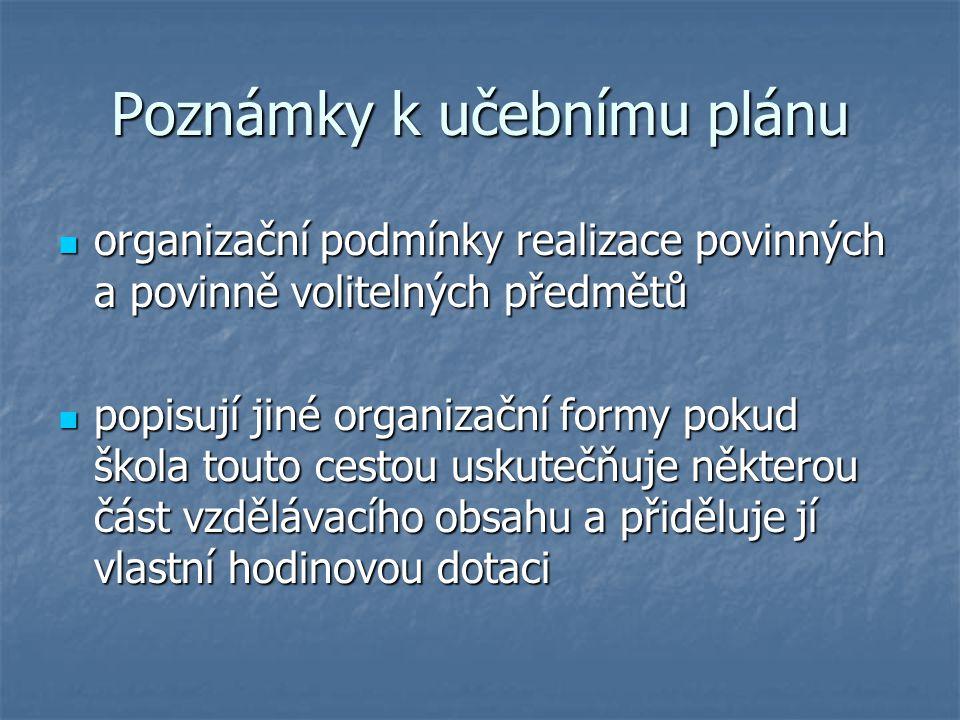 Poznámky k učebnímu plánu organizační podmínky realizace povinných a povinně volitelných předmětů organizační podmínky realizace povinných a povinně v