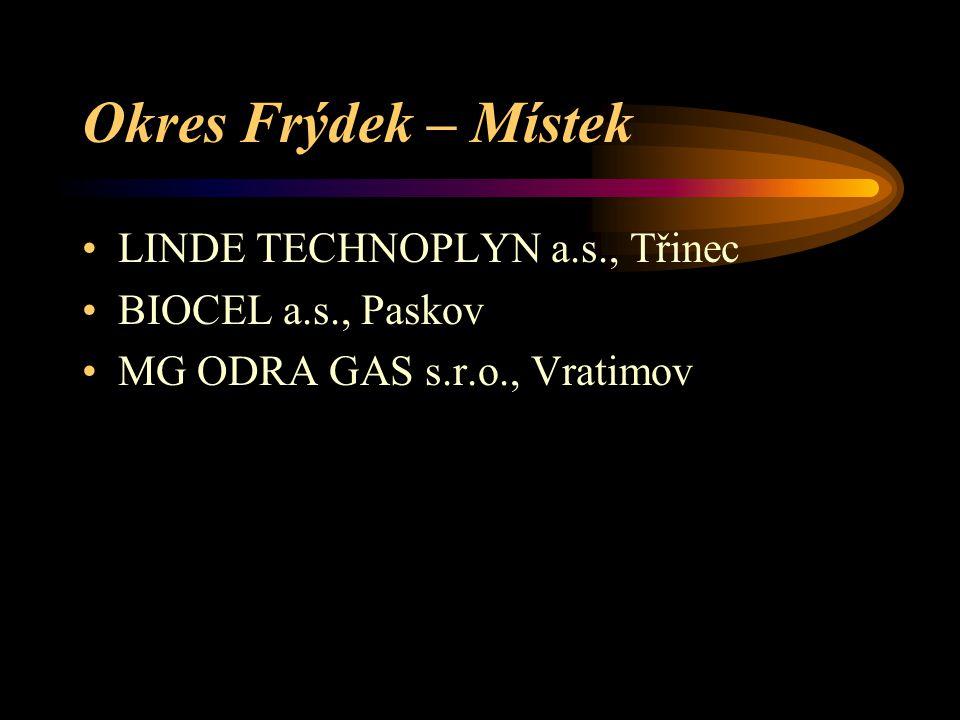 Město Ostrava LINDE TECHNOPLYN a.s. LINDE – VÍTKOVICE (býv. AGA) - kyslíkárna (Ostrava – Hulváky) - acetylénka (Ostrava-Vítkovice) MG ODRA GAS s.r.o.