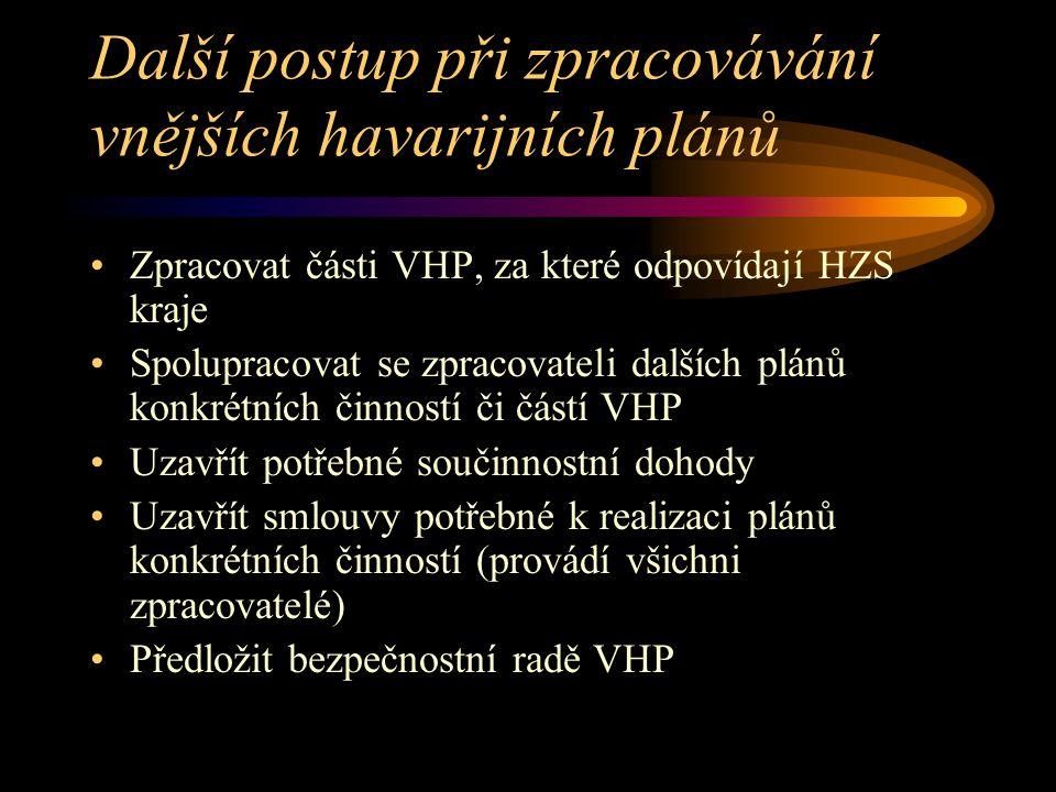 Zpracování vnějších havarijních plánů Ostrava Byl stanoven rozsah VHP Byly stanoveny odpovědnosti za jednotlivé části VHP (hl. plánů konkrétních činno