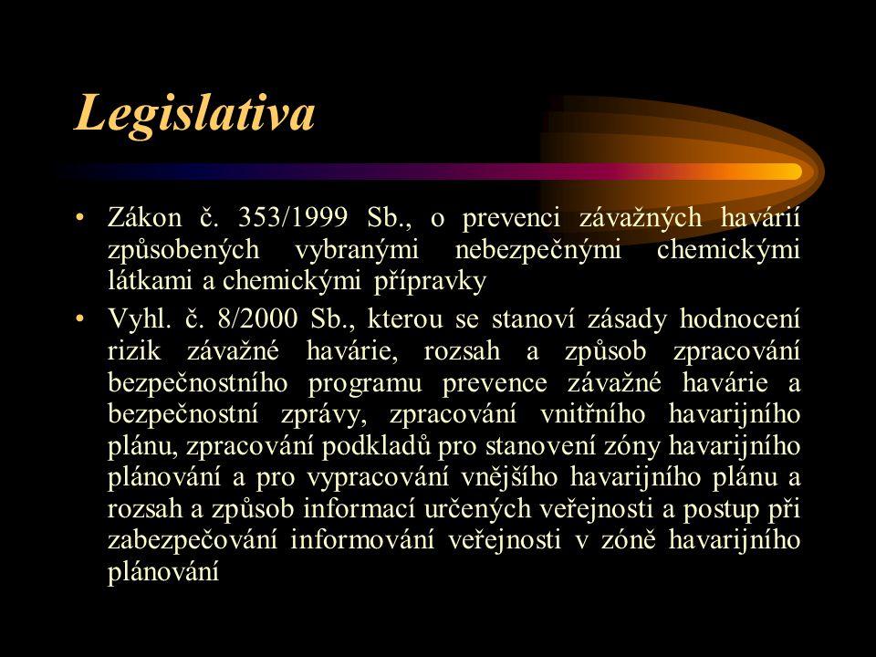 Legislativa Zákon č. 18/1997 Sb., o mírovém využívání jaderné energie a ionizujícího záření (atomový zákon) a o změně a doplnění některých zákonů.