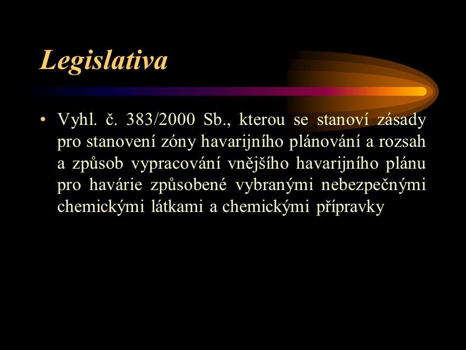 Legislativa Zákon č. 353/1999 Sb., o prevenci závažných havárií způsobených vybranými nebezpečnými chemickými látkami a chemickými přípravky Vyhl. č.