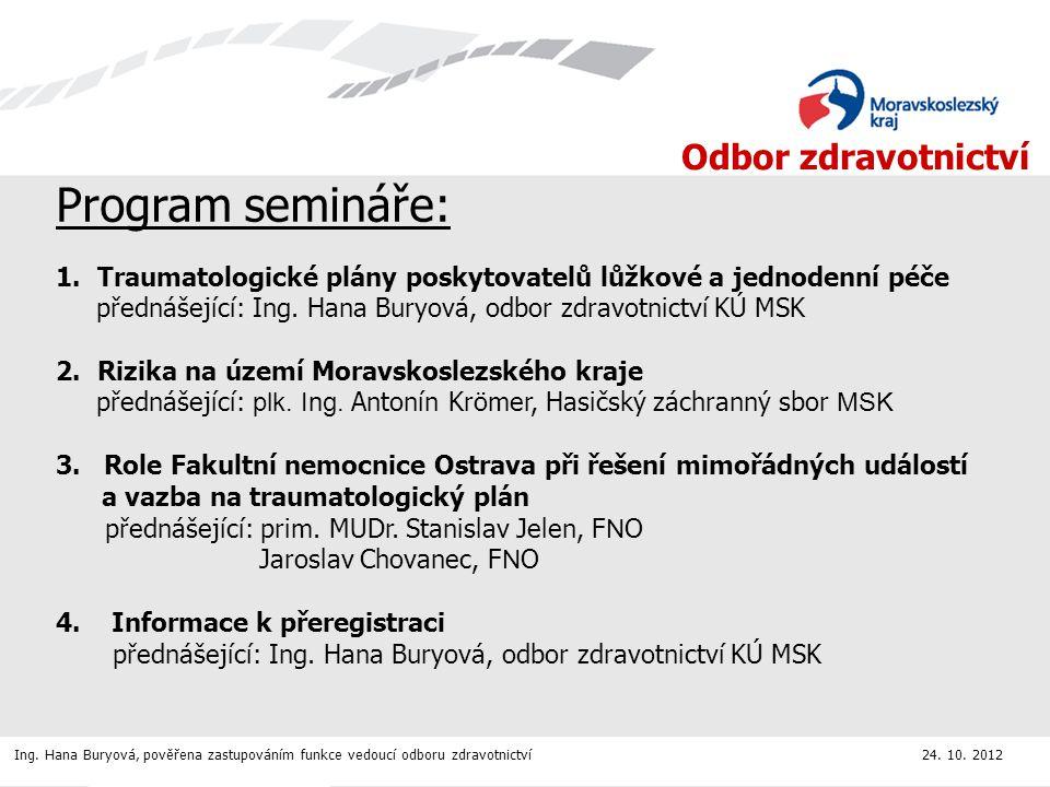 Odbor zdravotnictví Sankce za nesplnění povinnosti Ing.