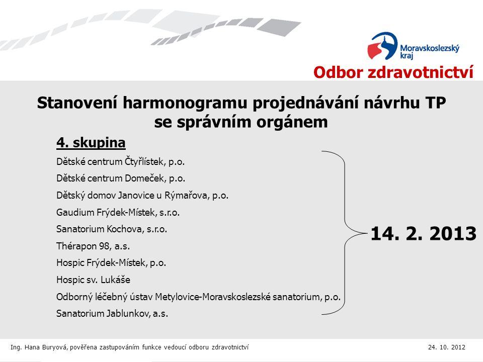 Odbor zdravotnictví Ing.