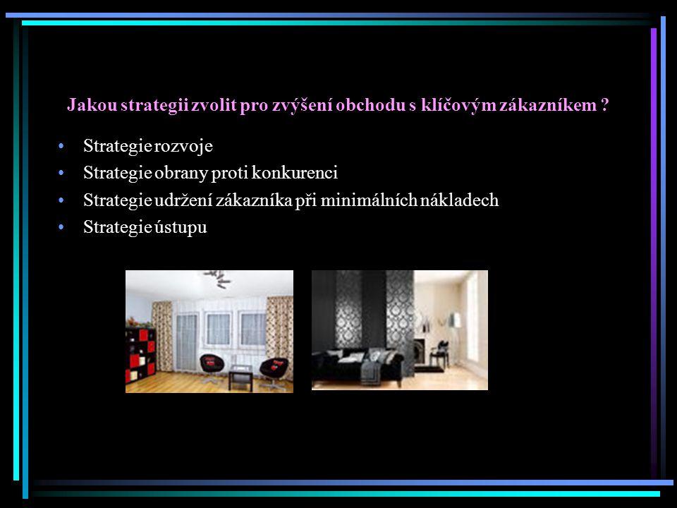 Jakou strategii zvolit pro zvýšení obchodu s klíčovým zákazníkem ? Strategie rozvoje Strategie obrany proti konkurenci Strategie udržení zákazníka při