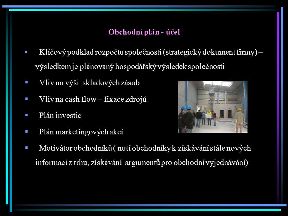 Obchodní plán - účel Klíčový podklad rozpočtu společnosti (strategický dokument firmy) – výsledkem je plánovaný hospodářský výsledek společnosti  Vli