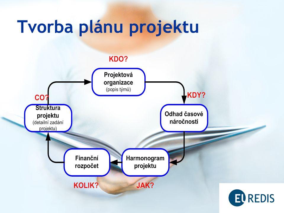 Struktura projektu (CO?) UPŘESŇUJE se a DETAILNĚ se formuluje projekt: –projekt je rozdělen na subprojekty a úkoly –přiřazení odpovědnosti za subprojekty úkoly