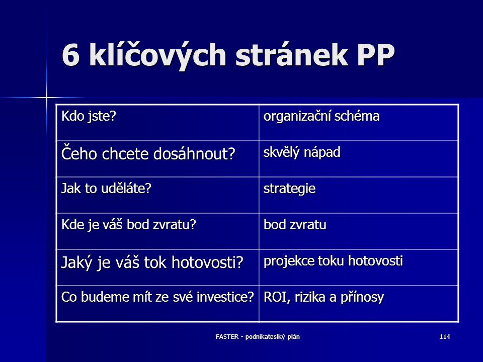FASTER - podnikateslký plán114 6 klíčových stránek PP Kdo jste? organizační schéma Čeho chcete dosáhnout? skvělý nápad Jak to uděláte? strategie Kde j