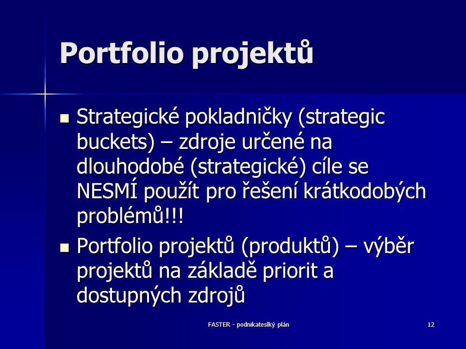 FASTER - podnikateslký plán12 Portfolio projektů Strategické pokladničky (strategic buckets) – zdroje určené na dlouhodobé (strategické) cíle se NESMÍ