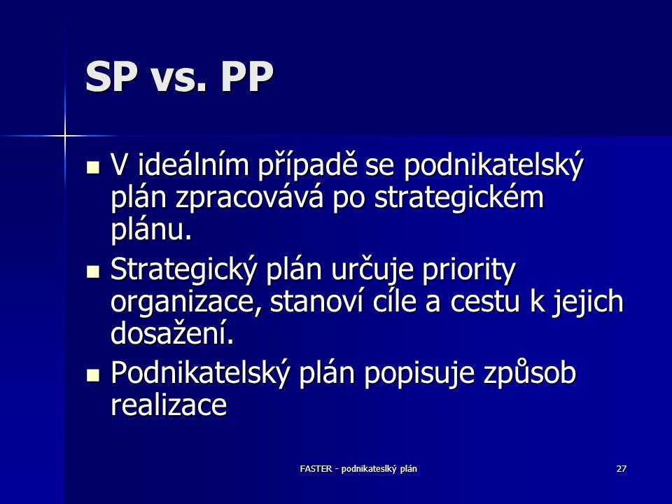 FASTER - podnikateslký plán27 SP vs. PP V ideálním případě se podnikatelský plán zpracovává po strategickém plánu. V ideálním případě se podnikatelský