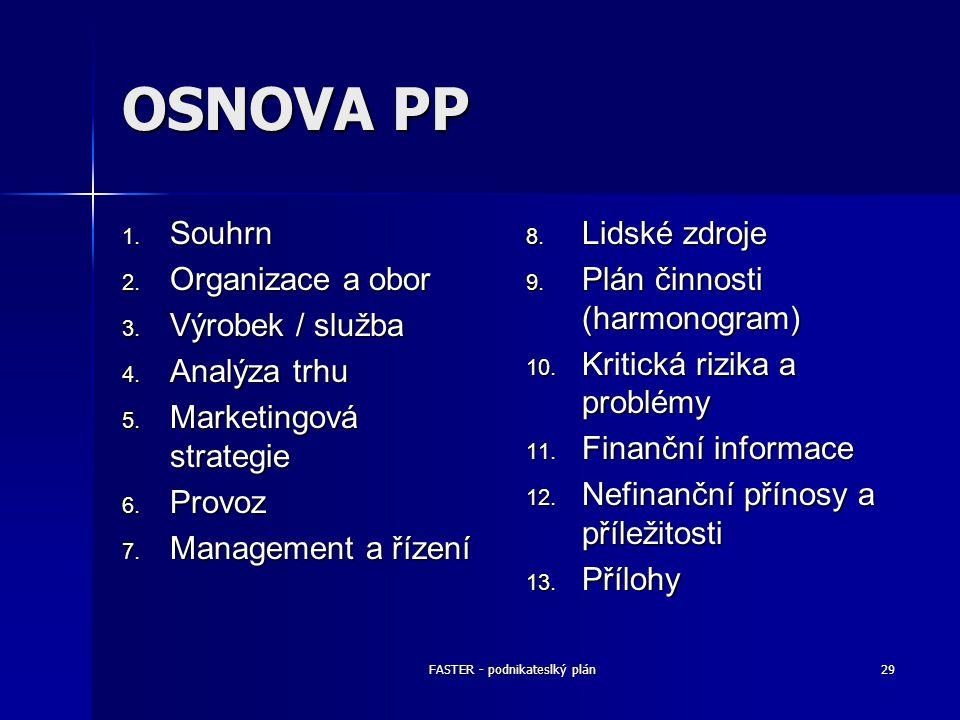 FASTER - podnikateslký plán29 OSNOVA PP 1. Souhrn 2. Organizace a obor 3. Výrobek / služba 4. Analýza trhu 5. Marketingová strategie 6. Provoz 7. Mana