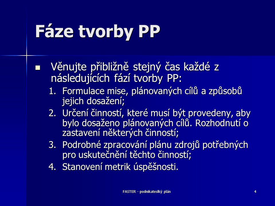 FASTER - podnikateslký plán4 Fáze tvorby PP Věnujte přibližně stejný čas každé z následujících fází tvorby PP: Věnujte přibližně stejný čas každé z ná