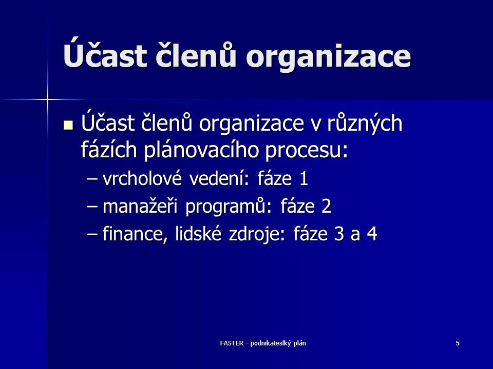 FASTER - podnikateslký plán5 Účast členů organizace Účast členů organizace v různých fázích plánovacího procesu: Účast členů organizace v různých fází