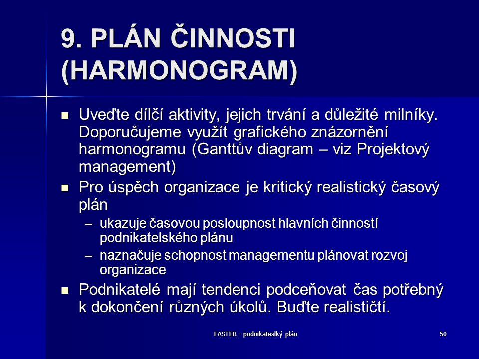 FASTER - podnikateslký plán50 9. PLÁN ČINNOSTI (HARMONOGRAM) Uveďte dílčí aktivity, jejich trvání a důležité milníky. Doporučujeme využít grafického z