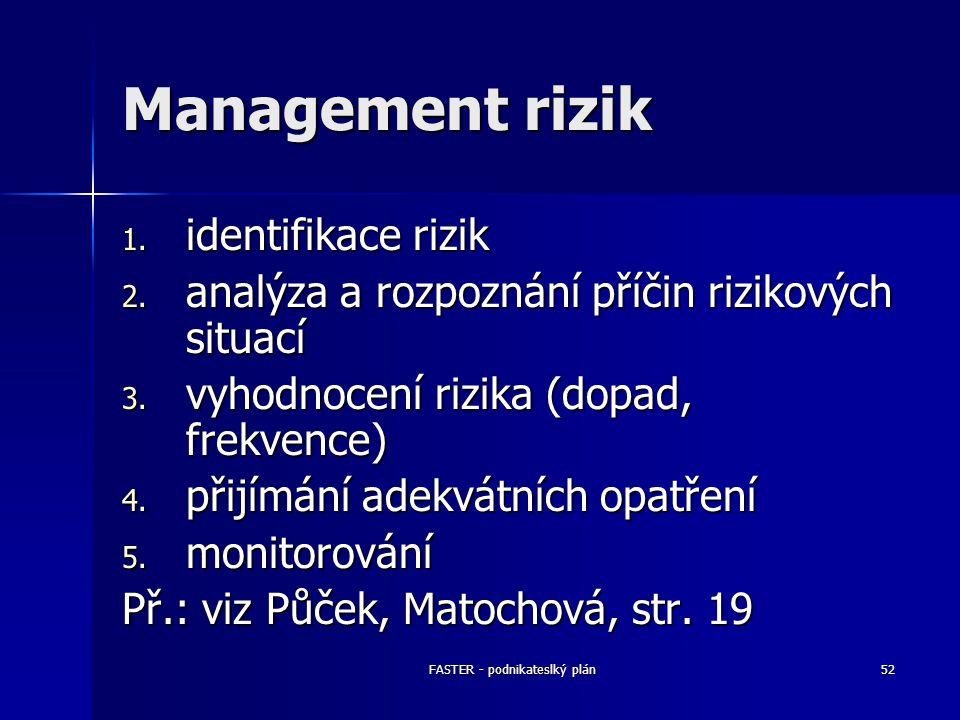 FASTER - podnikateslký plán52 Management rizik 1. identifikace rizik 2. analýza a rozpoznání příčin rizikových situací 3. vyhodnocení rizika (dopad, f