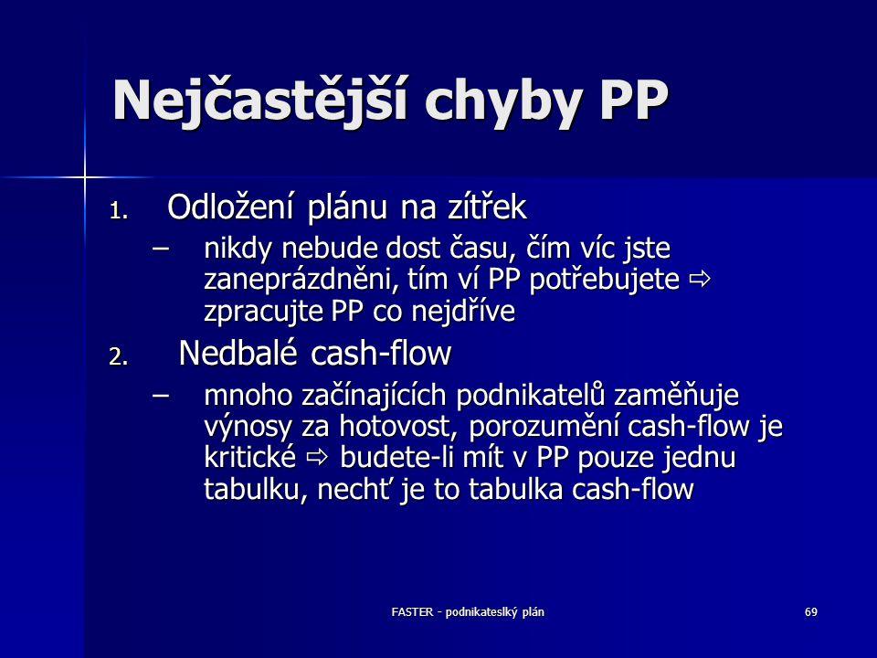 FASTER - podnikateslký plán69 Nejčastější chyby PP 1. Odložení plánu na zítřek –nikdy nebude dost času, čím víc jste zaneprázdněni, tím ví PP potřebuj