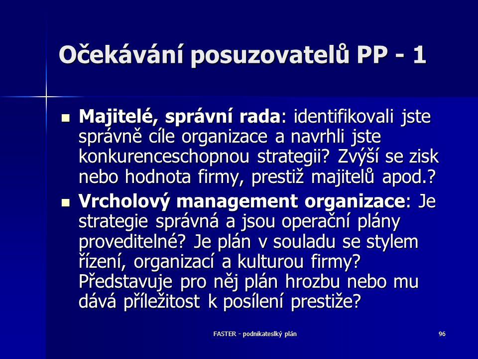 FASTER - podnikateslký plán96 Očekávání posuzovatelů PP - 1 Majitelé, správní rada: identifikovali jste správně cíle organizace a navrhli jste konkure