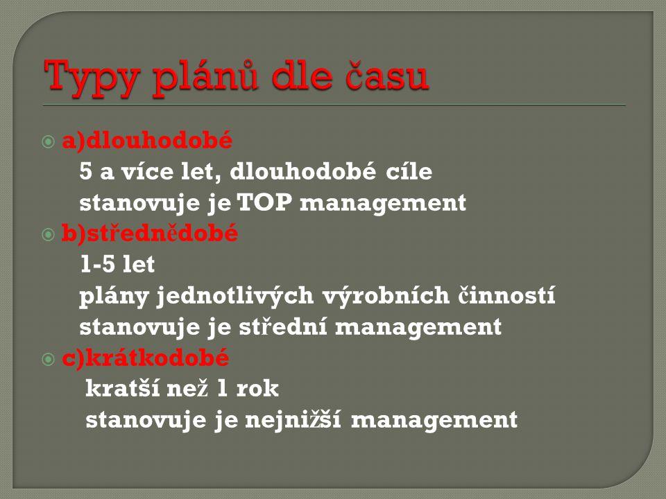  a)dlouhodobé 5 a více let, dlouhodobé cíle stanovuje je TOP management  b)st ř edn ě dobé 1-5 let plány jednotlivých výrobních č inností stanovuje je st ř ední management  c)krátkodobé kratší ne ž 1 rok stanovuje je nejni ž ší management