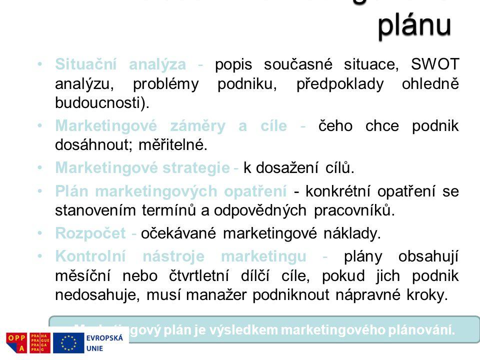 Situační analýza - popis současné situace, SWOT analýzu, problémy podniku, předpoklady ohledně budoucnosti). Marketingové záměry a cíle - čeho chce po
