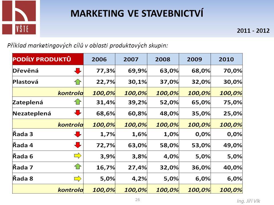 26 MARKETING VE STAVEBNICTVÍ Ing. Jiří Vlk 2011 - 2012 Příklad marketingových cílů v oblasti produktových skupin: