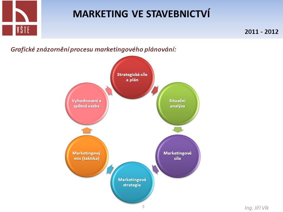 3 MARKETING VE STAVEBNICTVÍ Ing. Jiří Vlk 2011 - 2012 Grafické znázornění procesu marketingového plánování: Strategické cíle a plán Situační analýza M