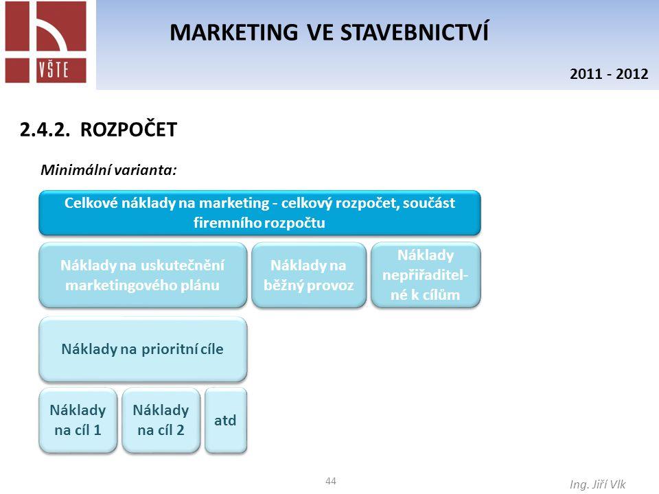 44 MARKETING VE STAVEBNICTVÍ Ing. Jiří Vlk 2011 - 2012 Minimální varianta: Celkové náklady na marketing - celkový rozpočet, součást firemního rozpočtu