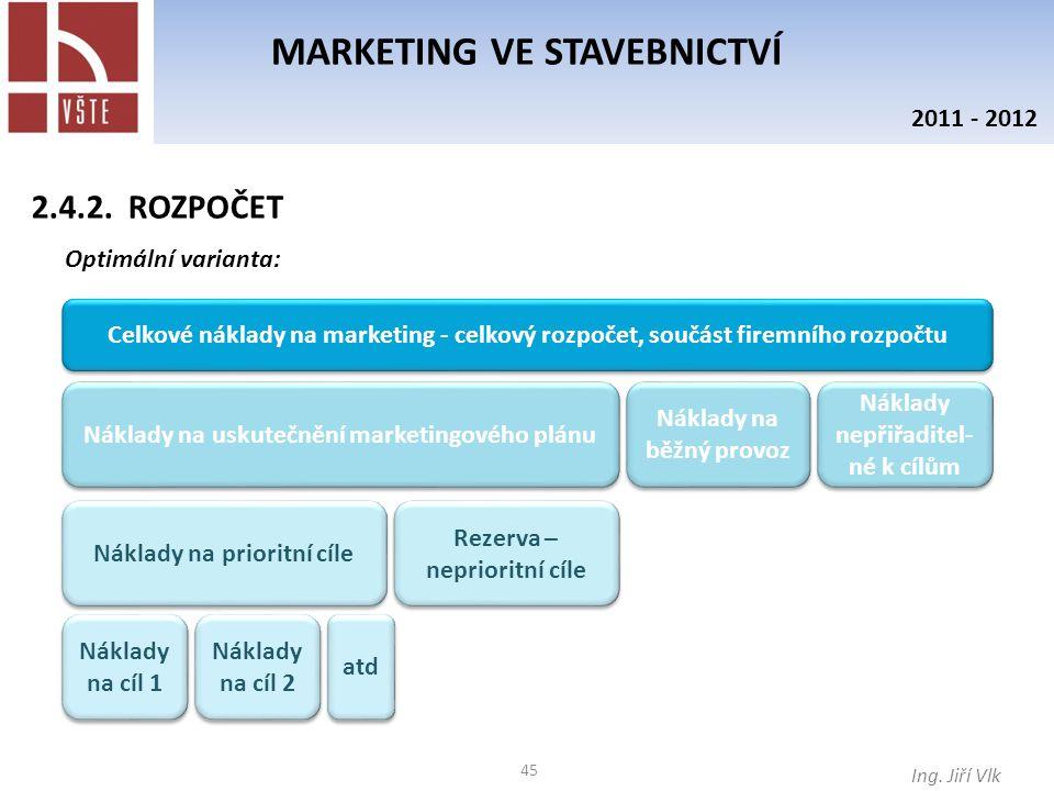 45 MARKETING VE STAVEBNICTVÍ Ing. Jiří Vlk 2011 - 2012 2.4.2. ROZPOČET Optimální varianta: Celkové náklady na marketing - celkový rozpočet, součást fi