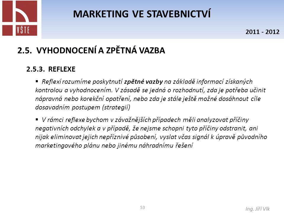 53 MARKETING VE STAVEBNICTVÍ Ing. Jiří Vlk 2011 - 2012 2.5. VYHODNOCENÍ A ZPĚTNÁ VAZBA 2.5.3. REFLEXE  Reflexí rozumíme poskytnutí zpětné vazby na zá