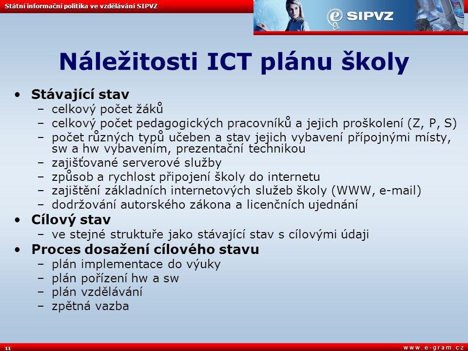 11 w w w. e - g r a m. c z Náležitosti ICT plánu školy Státní informační politika ve vzdělávání SIPVZ Stávající stav –celkový počet žáků –celkový poče