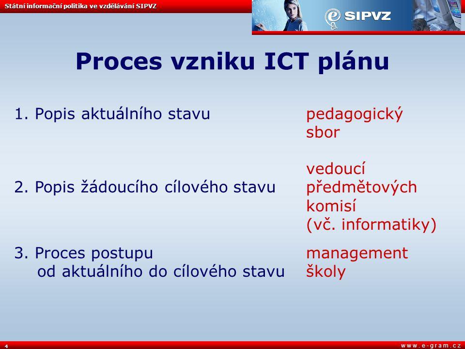 4 w w w. e - g r a m. c z Proces vzniku ICT plánu 1. Popis aktuálního stavu Státní informační politika ve vzdělávání SIPVZ 2. Popis žádoucího cílového