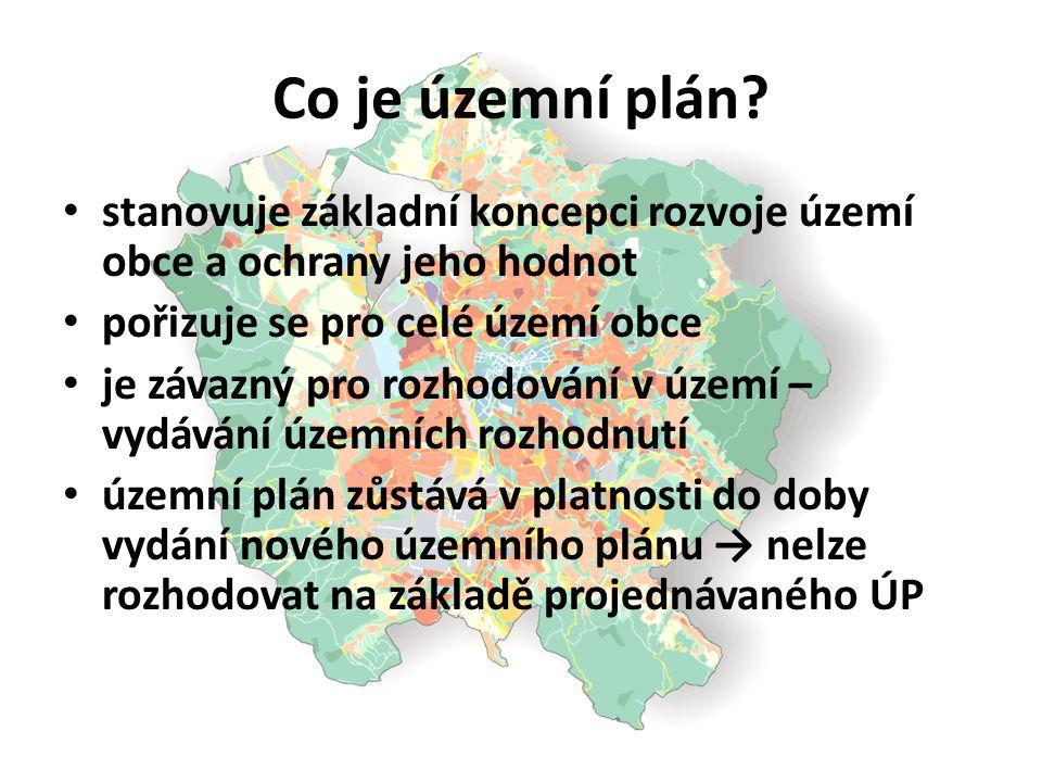 Co je územní plán? stanovuje základní koncepci rozvoje území obce a ochrany jeho hodnot pořizuje se pro celé území obce je závazný pro rozhodování v ú
