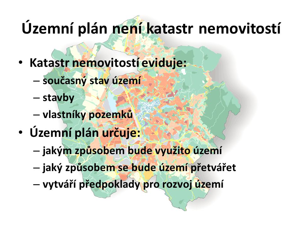 Územní plán není katastr nemovitostí Katastr nemovitostí eviduje: – současný stav území – stavby – vlastníky pozemků Územní plán určuje: – jakým způso